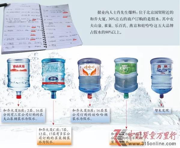 如何检验品牌桶装水的真假,又怎么区分桶装水的好坏,订水小常识